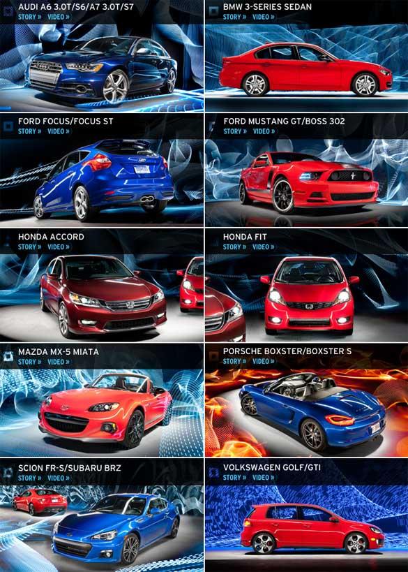 Báo cáo: Tên ô tô và tài xế 2013 10 ô tô tốt nhất