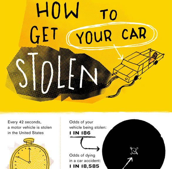Ăn trộm xe của tôi: Đồ họa thông tin về cách lấy trộm ô tô của bạn
