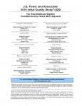 Bản phát hành mới: Lần đầu tiên nhập khẩu hàng đầu của Domestics trong Nghiên cứu chất lượng ban đầu của JD Power 2010