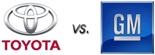 Nhà sản xuất ô tô lớn nhất thế giới hiện là Toyota Không phải GM